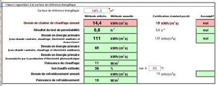 Bureau d 39 etude thermique r novation passive - Bureau d etude thermique ...