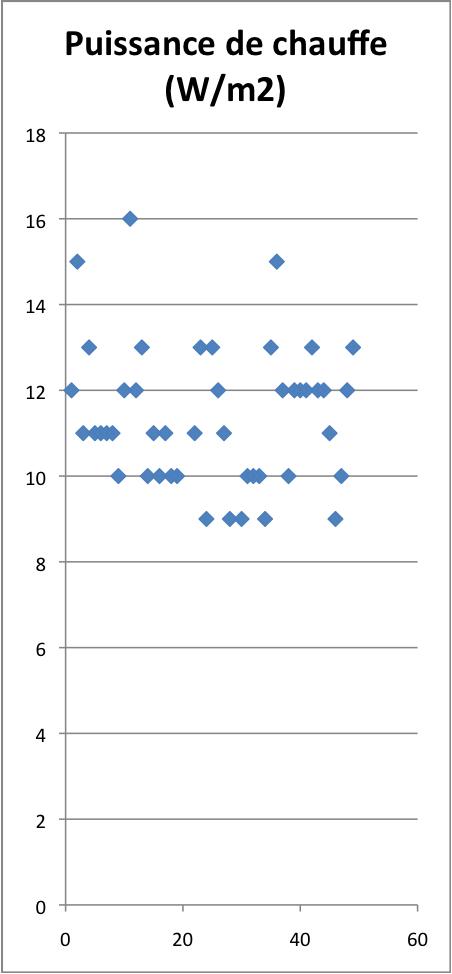 R novation passive page 6 - Calcul puissance chambre froide ...